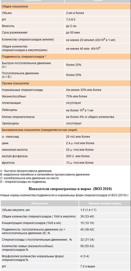 uzhe-davno-netu-devushki